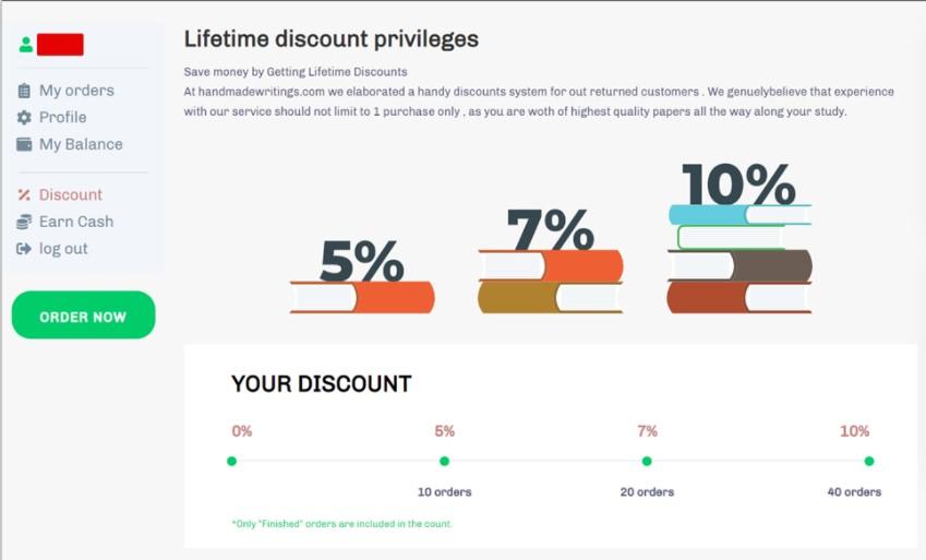 handmadewriting.com lifetime discount privileges