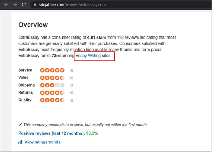 extraessay reviews