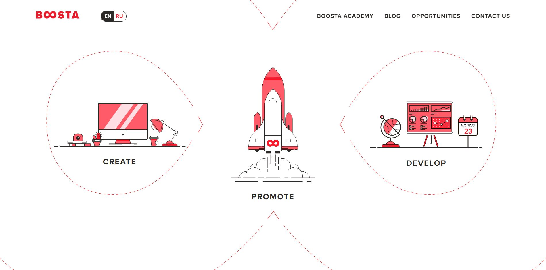Boosta – Company Overview